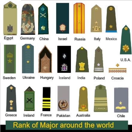 Image - New Elharnian Military Ranks.jpg - Merc.Net Wiki